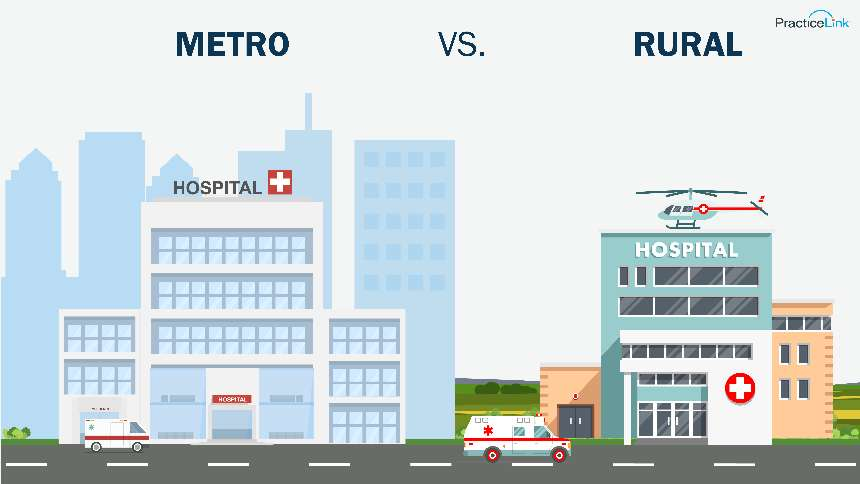 Consider the differences between rural and metro practice.